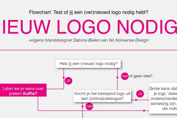 test nieuw logo of restyling